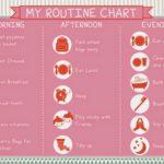 FREE Routine & Reward Chart Printables